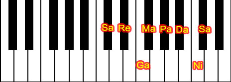 Indian Piano Layout